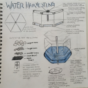 A proposal as to how the water harvesting system would work.