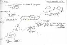 Inital brainstorm