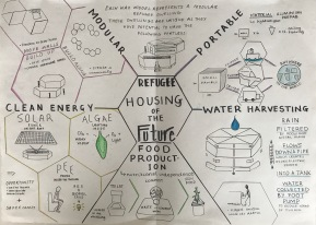 The display poster demonstrating the different aspects to the hexagon housing.