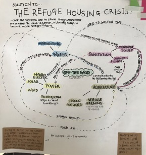 I wanted to outline why off-the grid is important for refugees and how their quality of life can be better when living off the grid.