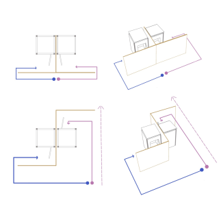 Methods of segregating male and female with limited space.
