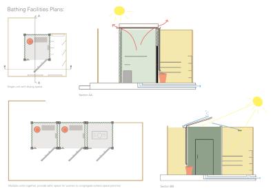 More developed modular units emphasising light/ventilation/water harvesting.