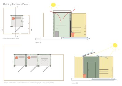 More developed modular units emphasising light/ventilation/water harvesting.